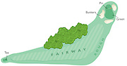 Golf course fairway layout design and terminology
