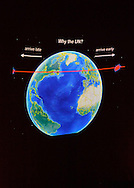 Garden City, New York, U.S. November 21, 2013. An illustration showing why the United Nations needs to be involved in decisions about altering path of asteroids on potentially dangerous paths to Earth, is show by NASA Astronaut R. Schweickart, 1969 Apollo 9 Lunar Module LM Pilot, during his Legends of Air and Space lecture at Cradle of Aviation Museum on Long Island. Schweickart, a co-founder of the Association of Space Explorers and of the B612 Foundation, spoke on the importance of defending Earth from asteroid impacts.