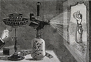 Projecting an image using Reynaud's praxinoscope. Engraving 1884.