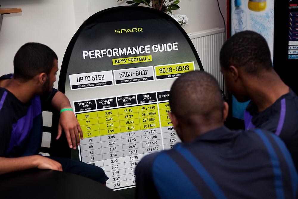 Nike Football Elite Training camp, Fulham.