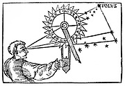 Telling time at night using a nocturnal. The hour is obtained by measuring the angular position of the imaginary line joining the 'pointers' in the constellation of the Plough to the Pole Star. From Peter Apian 'Cosmographia', Antwerp, 1539