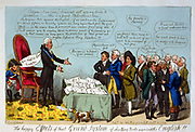 President Jefferson defending the Embargo and Non-Intercourse Acts aimed at damaging French and British economies, closing American ports to them and putting embargoes on American shipping trading with them.  George Cruikshank cartoon, 1808.