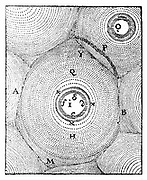 Descartes' Universe showing how matter which filled it was collected in vortices with a star at the centre of each, often orbiting planets. From Rene Descartes 'Epistolae' Elzevir, Amsterdam, 1668.