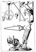 Hooke's microscope with condenser for concentrating light: left to right above are his Barometer, Refractometer for measuring refractive power of liquids, and lens-grinding machine. From Robert Hooke 'Micrographia' London 1665. Engraving.