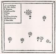 Tycho Brahe's drawing of the supernova of 1572 (1). On his way home on the night of 11 November 1572, Tycho noticed an unfamiliar bright star in the constellation Cassiopeia.  Woodcut from 'De Stella Nova', by Tycho Brahe (1573).  Tycho Brahe (Tyge Ottesen Brahe - 1546-1601) Danish astronomer, astrologer and alchemist who built astronomical instruments which enabled him to make the most accurate observations of his time.