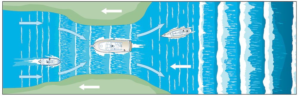 A vector illustration showing how the effects of an ebb tide and an onshore wind could produce high seas in a narrow inlet or channel. Vessels should use extreme cautions when crossing an inlet with these type of conditions.