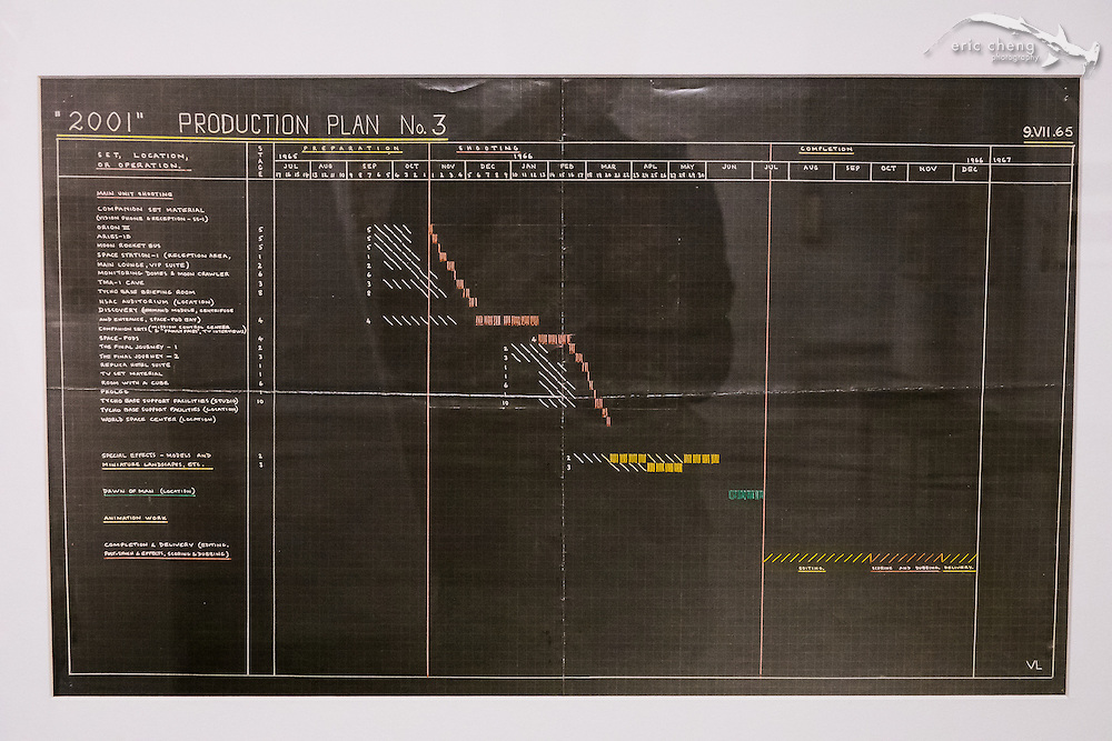 Production Plan Gantt chart for 2001: A Space Odyssey