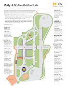 """Michigan Builds Fake Town to Test Driverless Cars<br /> <br /> the University of Michigan together with Michigan Department of Transportation opened a new test environment that would enable car manufacturers and technology suppliers to test driverless cars in a controlled environment. Called Mcity, this 32-acre simulation of urban and suburban environment is the first of its kind and includes a network of roads with intersections, traffic signs and signals, streetlights, fake building facades, sidewalks and obstacles such as construction barrier. Unlike public streets, many of Mcity's elements are movable that will allow engineers to rearrange the city's layout to create complex intersections, blind corners and all kinds of conditions imaginable. In addition, Mcity will also include robotic pedestrians that would pop out in front of traffic unexpectedly to see how well autonomous vehicles react.<br /> <br /> """"There are many challenges ahead as automated vehicles are increasingly deployed on real roadways,"""" said Peter Sweatman, director of the U-M Mobility Transformation Center. """"Mcity is a safe, controlled, and realistic environment where we are going to figure out how the incredible potential of connected and automated vehicles can be realized quickly, efficiently and safely.""""<br /> """"We would never do any dangerous or risky tests on the open road, so this will be a good place to test some of the next technology,"""" says Hideki Hada, general manager for electronic systems at Toyota's Technical Center in Ann Arbor. """"A big challenge is intersections in the city, because there are vehicles, pedestrians, and bicycles together with complex backgrounds with buildings and connections to infrastructure. That's why this is really important.""""<br /> The market for driverless technology is expected to grow to $42 billion by 2025, and self-driving cars may account for a quarter of global auto sales by 2035, according to Boston Consulting Group.<br /> ©Exclusivepix Media"""