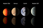 This chart compares the first Earth-size planets found around a sun-like star to planets in our own solar system, Earth and Venus. NASA's Kepler mission discovered the newfound planets, called Kepler-20e and Kepler-20f.