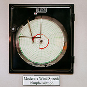 Daily windspeed history at Mount Washington Observatory
