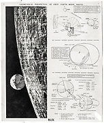 Poster showing the science and data behind first photo of the Earth and Moon, an image made by Lunar Orbiter, 1966. Once pinned to Dad's office wall.
