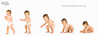Phases of baby (1-2 years) getting up from sitting on floor digital composite