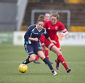 Farmington v Scottish Universities
