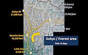 Nepal map indicating trek in Everest/Gokyo area