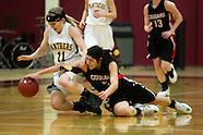 2013 Sports - Girls
