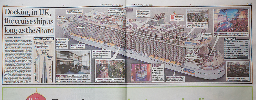 Royal Caribbean International's Oasis of the Seas Southampton visit cuttings.<br /> Daily Mail 161014