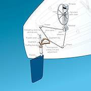 Vector illustration showing the components of a pedestal helm on a sailboat.