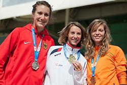 BENSUSAN Irmgard, LE FUR Marie-Amelie, van RHIJN Marlou, 2014 IPC European Athletics Championships, Swansea, Wales, United Kingdom