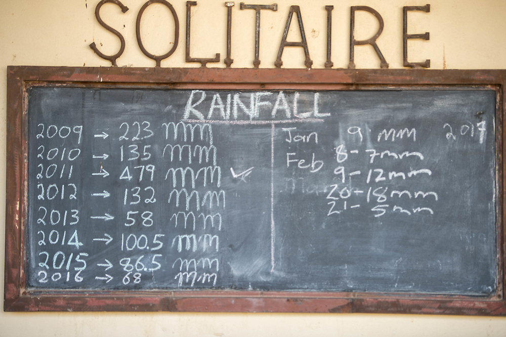 A chart showing yearly rainfall data in Solitaire, Namibia, a town just outside of the Namib desert.