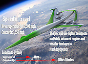 The race to build a successor to Concorde: Boeing, Gulfstream and Nasa join forces to create a supersonic jet capable of flying from London to Sydney in FOUR HOURS<br /> <br /> Aircraft enthusiasts are waiting with growing anticipation for the unveiling of plans for a supersonic jet that may be able to fly London to Sydney in just four hours.<br /> U.S. builders - helped by the Nasa space agency - will reveal the prototype successors to Concorde at the Farnborough air show next month.<br /> Boeing, Lockheed Martin and Gulfstream are leading the way to build the new supersonic passenger plane which will be targeted at first at the business jet market.<br /> All three companies believe they are close to reduce the sonic boom to a sound described by a Gulfstream engineer last week as 'closer to a puff or plop'.<br /> He said: 'The fact that the big boys are all close confirms industry rumours that a new generation of supersonic planes is now, finally, within reach.<br /> Lighter composite materials, more advanced engines and smaller fuselages could enable new jets to travel about twice as fast as Concorde, which flew at up to 1358mph, according to the Sunday Times.<br /> Passengers will travel at speeds of more than 2,485mph, allowing them to cruise in luxury from London to Sydney, just over 12,000 miles away.<br /> Currently, the fastest subsonic executive jet, Gulfstream's new G650, can fly 7,000 miles at a 646mph and has a top speed of just 704mph.<br /> <br /> But its successor , codenamed X-54, will 'prove that an aircraft can be shaped for low sonic boom', reports Aviation Week & Space Technology magazine.<br /> It will be 'sketched out' at Farnborough along with other supersonic prototypes, say show executives.<br /> Last January, NASA released images of a test plane in a wind tunnel which suggested the sonic boom could be virtually silenced using super-thin wings and hidden engines.<br /> Robert Bass, a Texas hedge fund trader, has banked 50 $200,000 deposits f