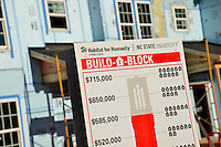 NC State's Build-A-Block Habitat for Humanity project tote board.