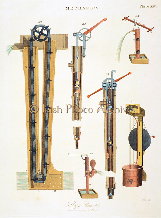 Various pumps for draining ships.  82: Chain pump. 84: Suction pump. 85: Force pump.  From 'Encyclopaedia Londinensis', (London, c1816). Engraving.