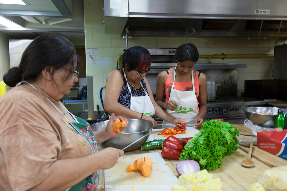 Community Kitchen for diabetes education for aboriginal adults.
