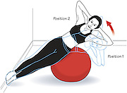 Vector illustration showing the sequence of the Ball Oblique exercise.