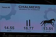 Chalmerts University of Technology<br /> Gothenburg Horse Show 2019<br /> © DigiShots