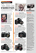 Amateur Photographer June 2016