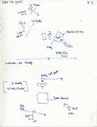 Assorted lighting plots