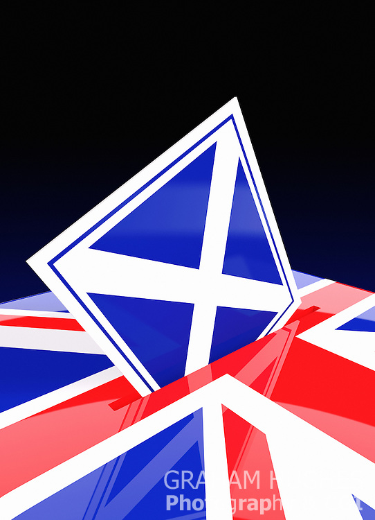 "Scottish Saltire Flag as ""X"" Ballot Slip in hole in lid of Union Jack Ballot Box."