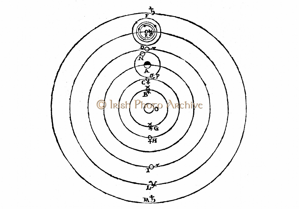 Galileo's diagram of the Copernican (heliocentric) system of the universe showing also his own discovery, the four satellites (moons) of Jupiter. From Galileo Galilei 'Dialogo', Florence, 1632. Engraving .