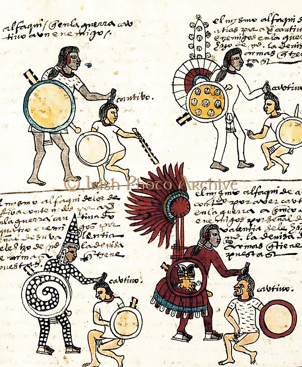 Ranks of Warriors in the Aztec Army