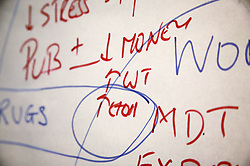 Notes on a whiteboard,