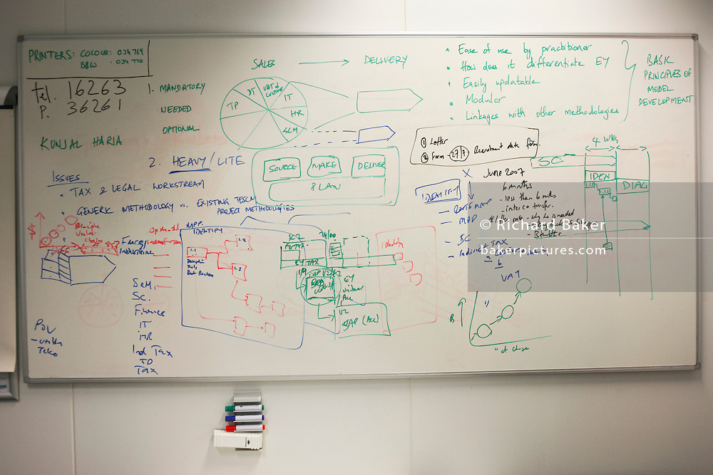 Squiggles and unreadable notes written on a whiteboard at an auditing companys's London headquarters
