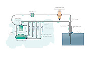 illustration of a marine fuel system, including fuel filters, pumps, injecters, and fuel lines.