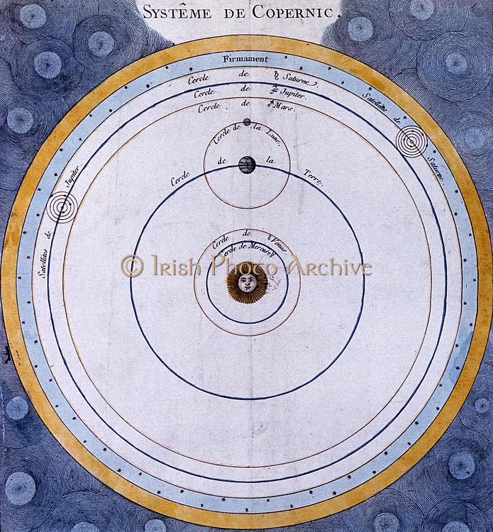 Copernican, Heliocentric, Sun-centred, system of universe showing Jupiter and Saturn with the orbits of their moons. Hand-coloured engraving Paris, 1761