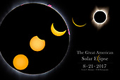 The Great American Solar Eclipse 8-21-2017