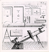 How to construct a mounting for a refracting telescope so that the Sun's image could be projected onto a screen and sunspots safely studied. A second screen at R blocked out indirect sunlight and made it possible to use the instrument without a camera obscura.  From 'Rosa Ursina' by Christoph Scheiner (Bracciano, 1630). Engraving.