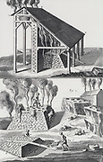 Production of Sulphur. From Diderot 'Encyclopedie' c1751.