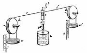 James Prescott Joule's (1818-89) apparatus for determining mechanical equivalent of heat. Vessel of water, oil or mercury contains vanes attached to spindle. Cord attached to drums wound round spindle. Weight descending against scale rotates vanes. Raising and lowering weights raises temperature of fluid. From rise in temperature and distance travelled energy used can be calculated. Engraving 1881.