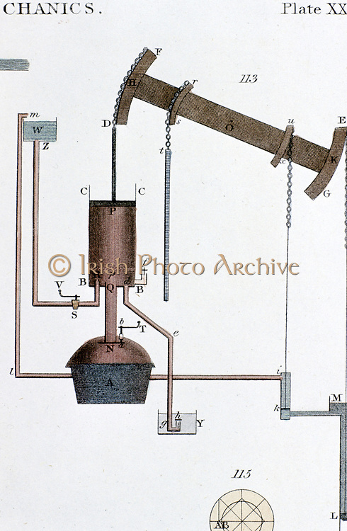 Schematic view of Newcomen steam engine.  Thomas Newcomen (1663-1729) English inventor and engineer..Early 19th century hand-coloured engraving