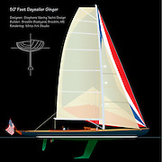 Vector rendering of the the 50' fast daysailer Ginger.  The rendering shows the full profile of Ginger with sail plan and hull design.