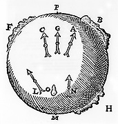 A terrella or globe-shaped magnet with lumps of iron to represent mountains and showing the north-seeking property of a magnetic needle. From William Gilbert  'De Magnete', London, 1600