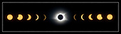 Solar Eclipse Prints