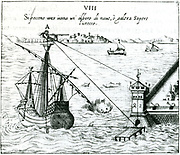 Measuring the distance from ship to shore, using a quadrant marked with shadow-scales. From Ottavius Fabri 'L'usa della squadra mobile', Venice, 1598. Engraving