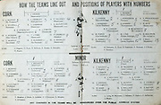 All-Ireland U-21 Hurling Final.Kilkenny v Cork.09.10.1977  9th October 1977.Thurles