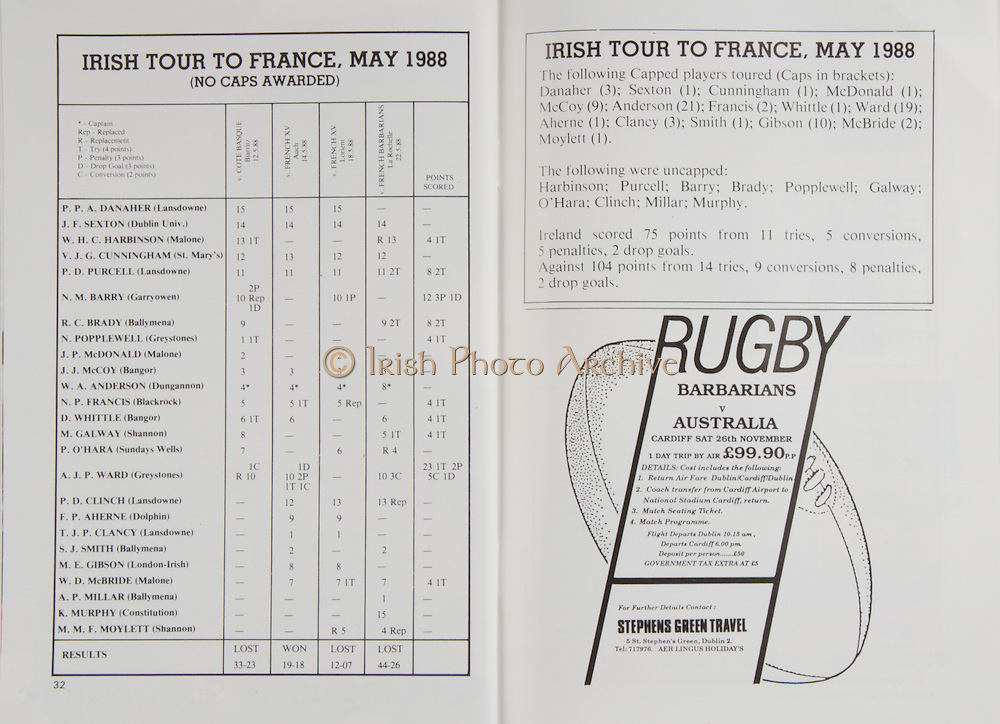 Irish Rugby Football Union, Ireland v Western Samoa, Friendly, Landsdowne Road, Dublin, Ireland, Saturday 29th October, 1988,.29.10.1988, 10.29.1988,..Referee-W D Bevan, W.R.U., ..Score - Ireland 49-22 Samoa, ..Irish Team, ..P P Danaher,  Wearing number 15 Irish jersey, Full Back, Garryowen Rugby Football Club, Ireland,..J F Sexton,  Wearing number 14 Irish jersey, Right Wing, Lansdowne Rugby Football Club, Dublin, Ireland,..B J Mullin, Wearing number 13 Irish jersey, Right Centre, London Irish, Rugby Football Club, London, England,..M J Kiernan, Wearing number 12 Irish jersey, Left Centre, Dolphin Rugby Football Club, Cork, Ireland, ..K D Crossan, Wearing number 11 Irish jersey, Left Wing, Instonians Rugby Football Club, Belfast, Northern Ireland,..P M Dean, Wearing number 10 Irish jersey, Out Half, St Marys Rugby Football Club, Dublin, England, ..F P Aherne, Wearing number 9 Irish jersey, Scrum Half, Lansdowne Rugby Football Club, Dublin, Ireland,..N P Mannion, Wearing number 8 Irish jersey, Forward, Corinthians Rugby Football Club, Ireland, ..W D McBride, Wearing number 7 Irish jersey, Forward, Malone Rugby Football Club, Belfast, Northern Ireland,..P M Mathews, Wearing number 6 Irish jersey, Captain of the Irish team, Forward, Wanderers Rugby Football Club, Dublin, Ireland,..N P T Francis, Wearing number 5 Irish jersey, Forward, London Irish Rugby Football Club, London, England,..D G Lenihan, Wearing number 4 Irish jersey, Captain of the Irish team, Forward, Cork Constitution Rugby Football Club, Cork, Ireland,..J J McCoy, Wearing number 3 Irish jersey, Forward, Bangor Rugby Football Club, Northern Ireland,..S J Smith, Wearing number 2 Irish jersey, Forward, Balymena Rugby Football Club, Northern Ireland,..T P J Clancy, Wearing number 1 Irish jersey, Forward, Lansdowne Rugby Football Club, Dublin, Ireland,..Western Samoan Team, ..A Aiolupo, Wearing number 15 Samoan jersey, Full Back, Mota'a Rugby Football Club, Western Samoa,..L Koko, Wearing number 14 Samoan je