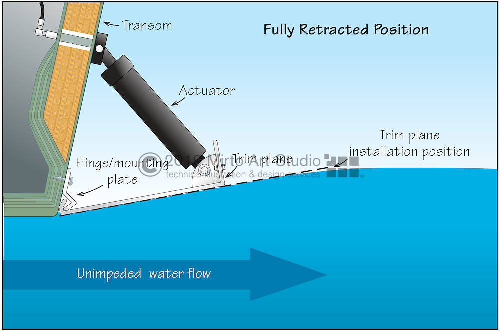 A vector illustration of a power boat trim tabs.  The tabs adjust the trim of the boat while underway to increase hull efficiency, handling, speed and fuel consumption.